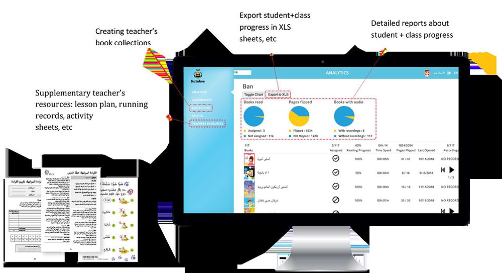 Kutubee Teacher Portal